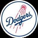 Los Angeles Dodgers Discord Small Banner