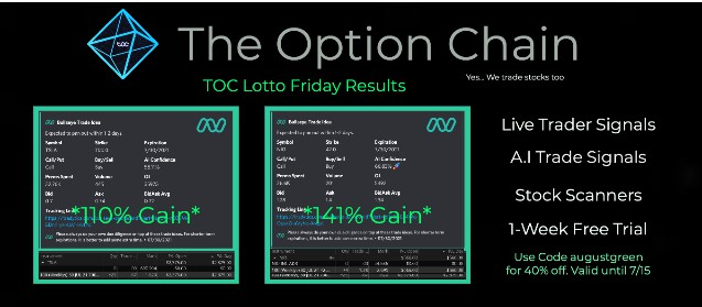 The Option Chain Large Banner